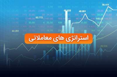 سطوح فیبوناچی Retracement